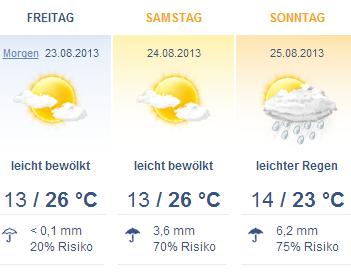 2013_Wettervorhersage_Wutze-Tage
